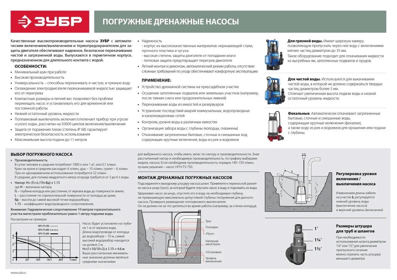 ЗУБР НПГ-Т7-400 Насос дренажный