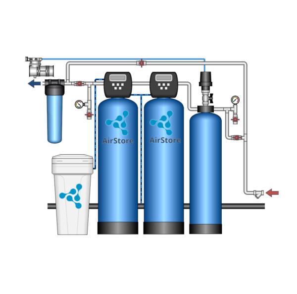 Комплексная система очистки воды для коттеджа и дома цена