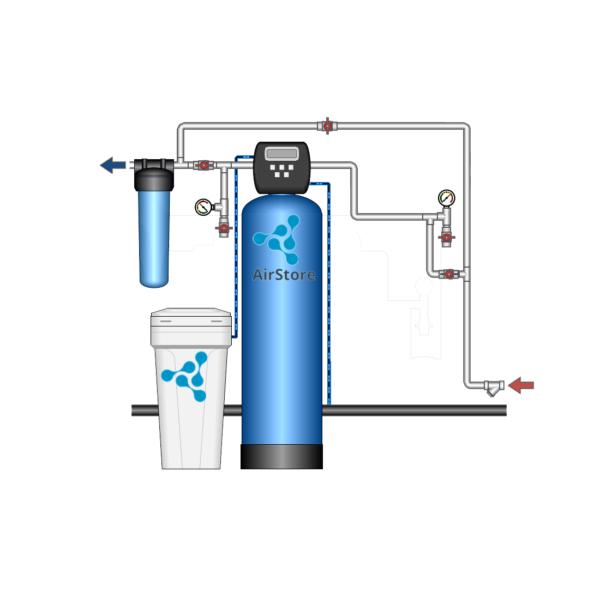 Система умягчения воды для коттеджа и дачи цена